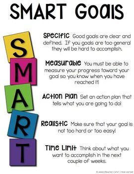 SMART goals settings