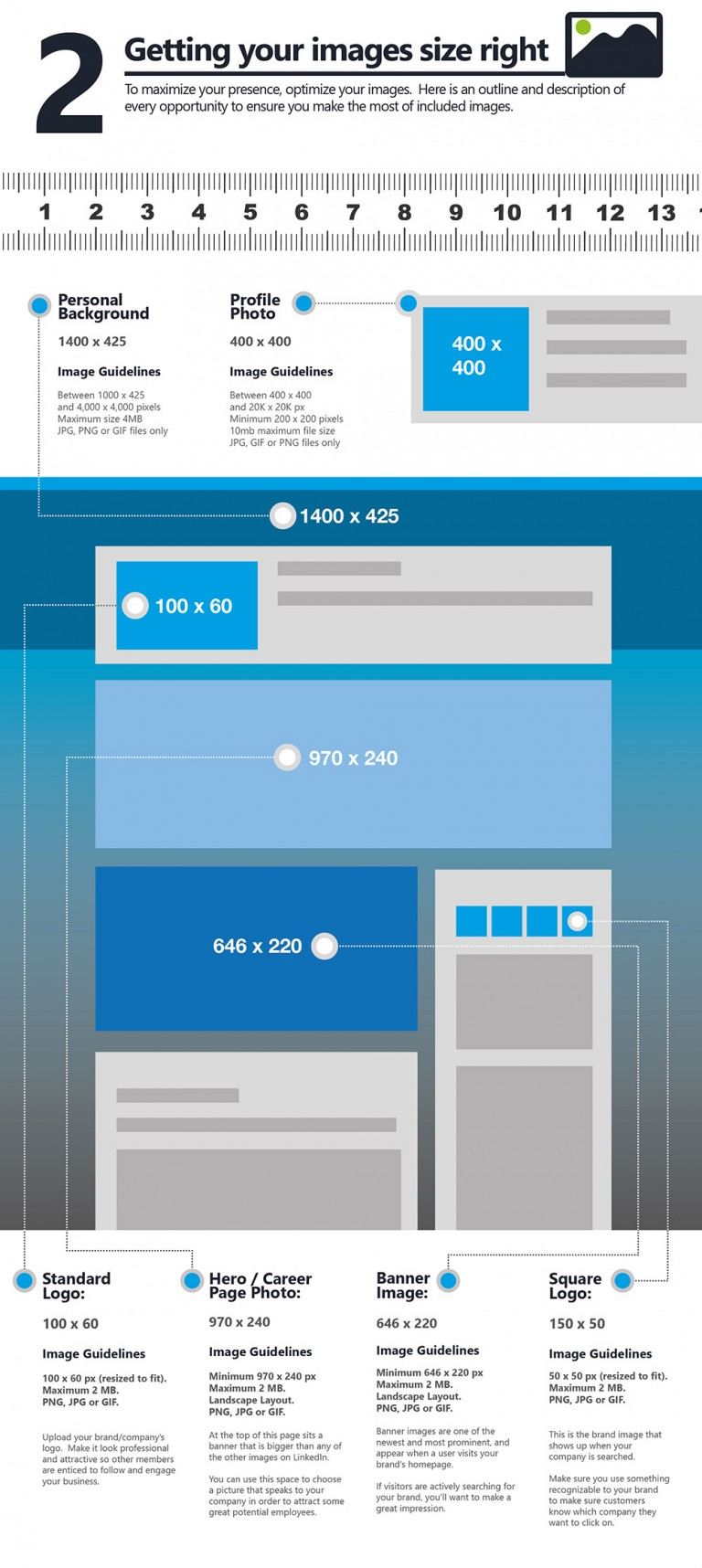Right image size for LinkedIn