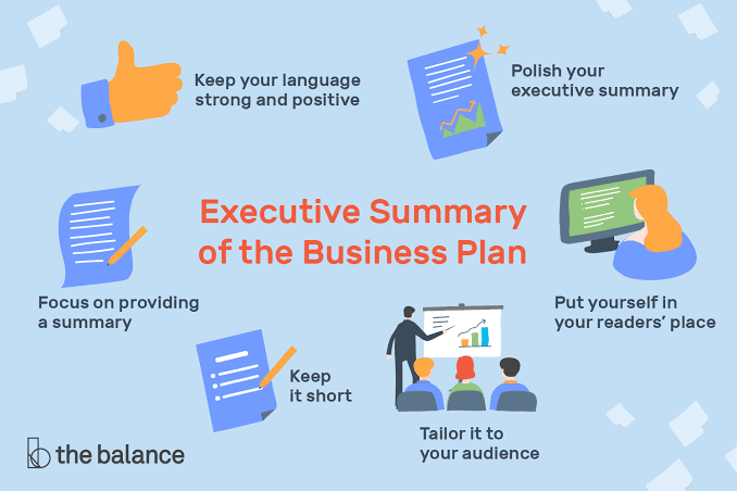Creating a business plan template