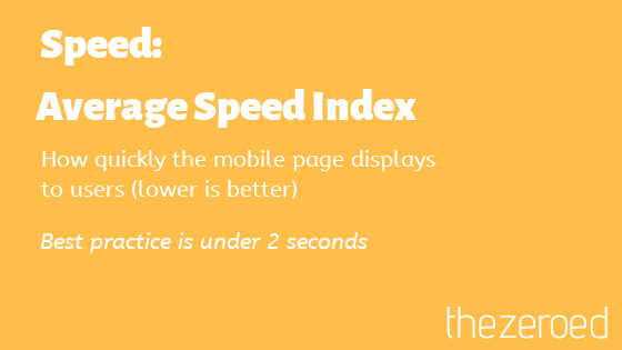 Average speed index