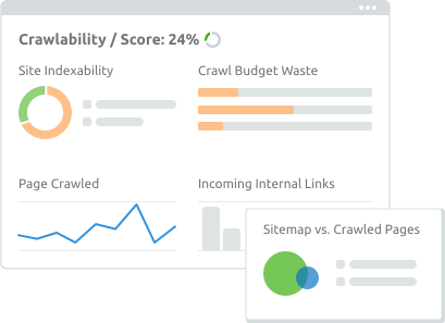 SEMrush crawlability score