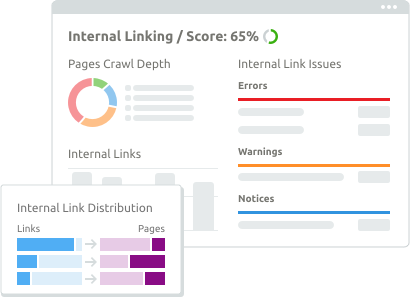 SEMrush internal linking