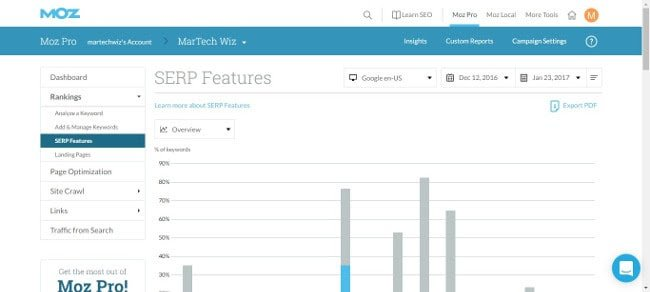 Moz pro deep features