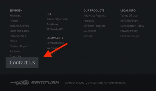 SEMrush support