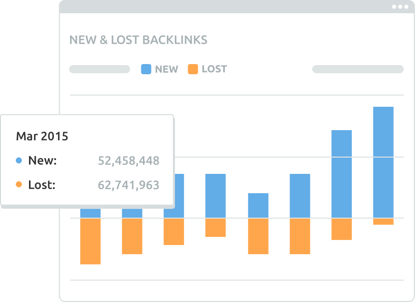SEMrush new and lost backlinks