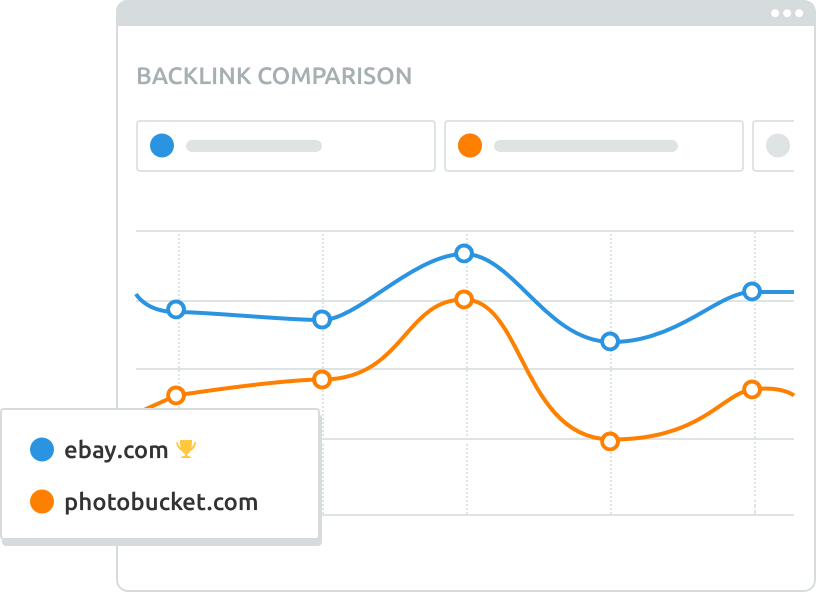 SEMrush backlink comparison tool