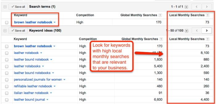 Local SEO checklist - keyword research